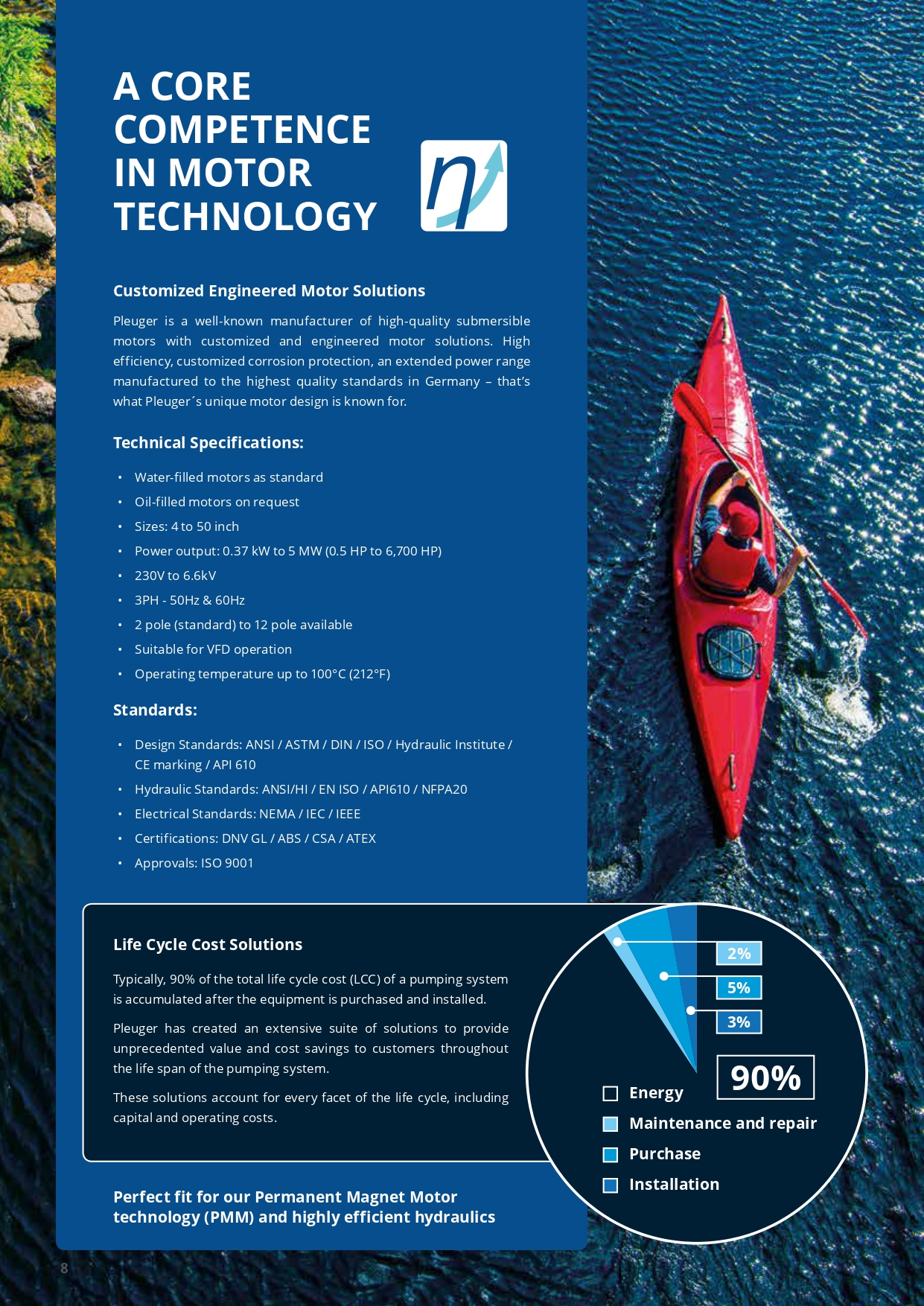 Pleuger_Catalog_Water_2020_small_page-0010